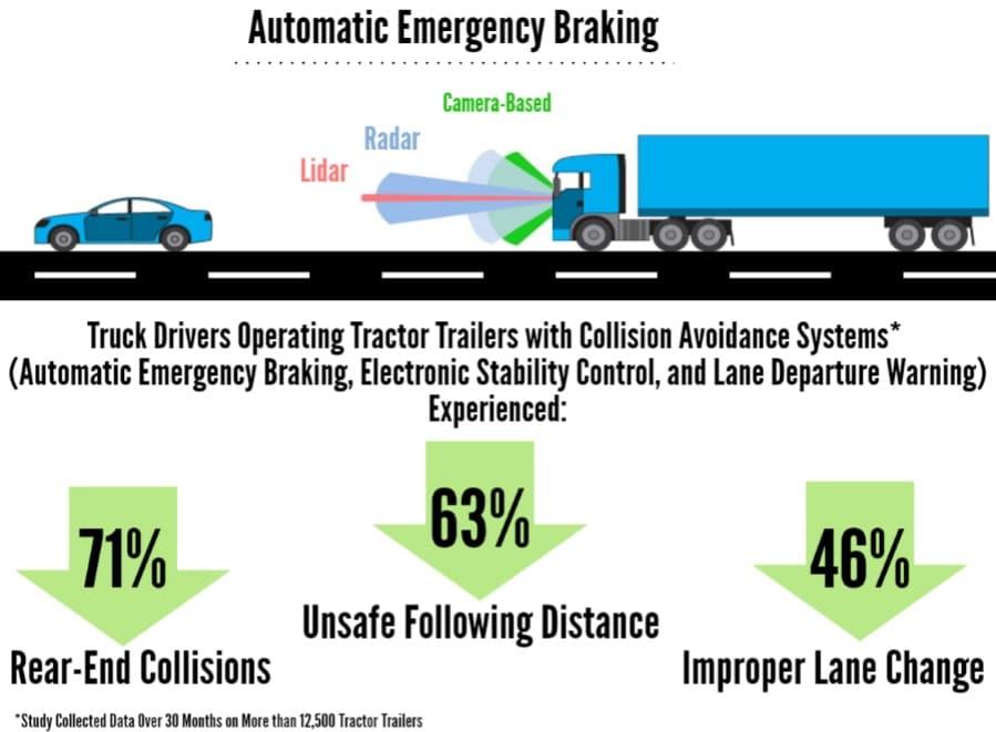 automatic emergency braking system pdf